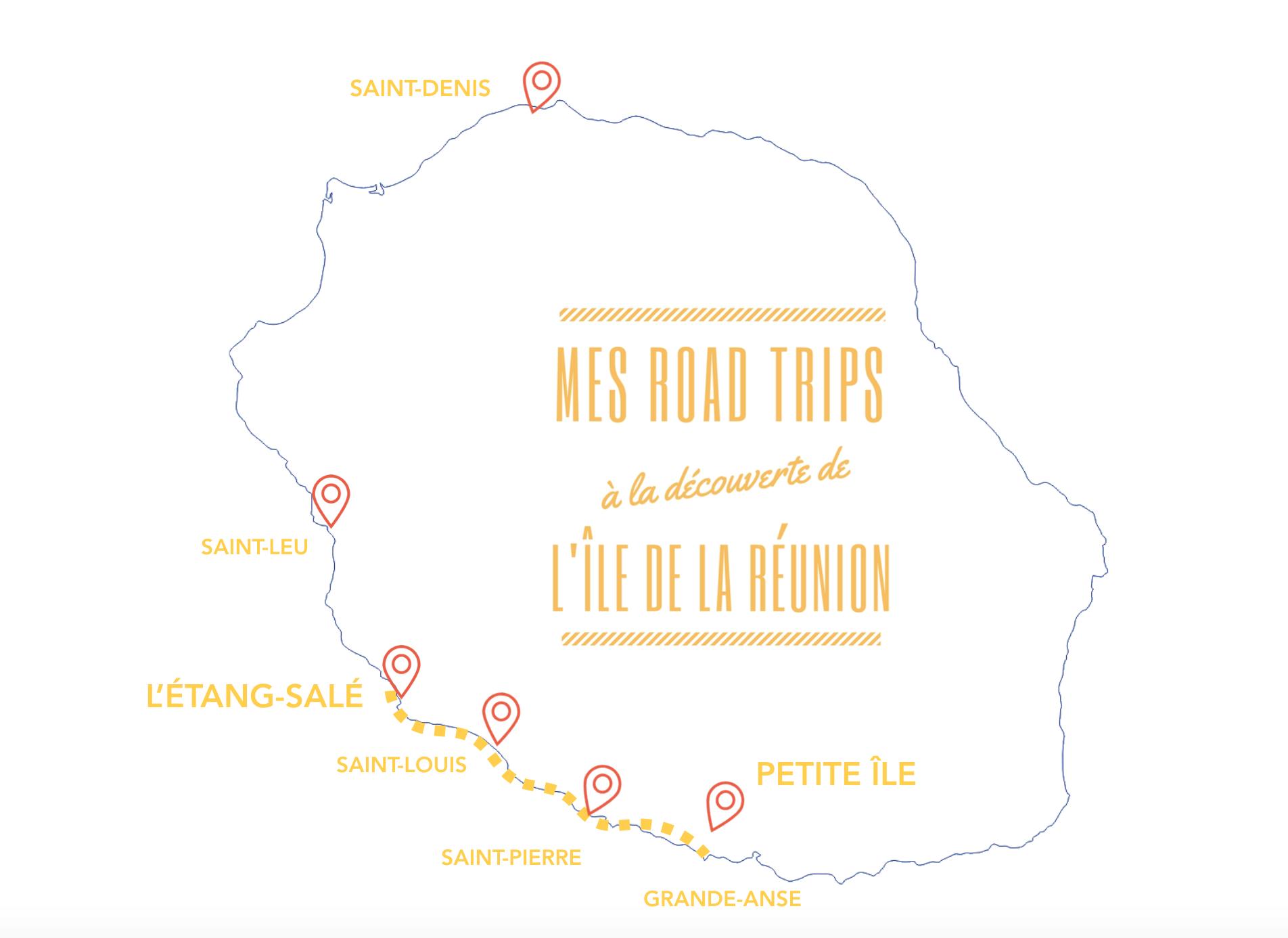initinéraire-road-trip-sud-réunion